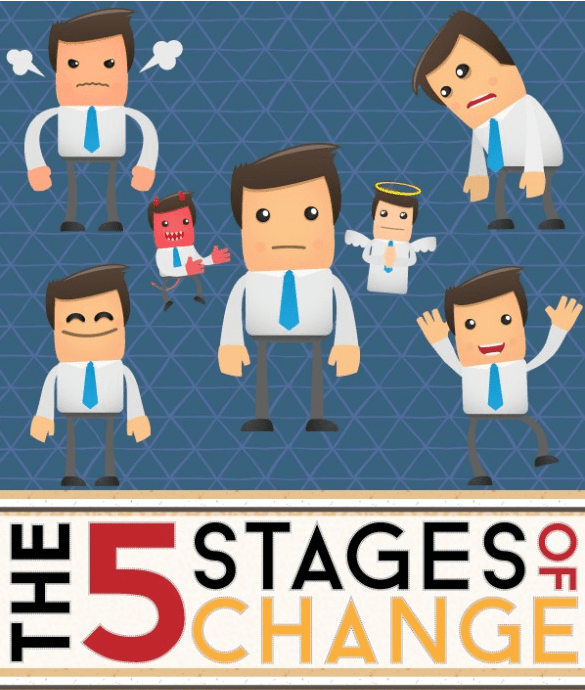 The 5 Stages Of Addiction