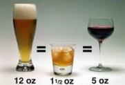 alcohol equivalence