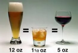 Alcohol Proof and Alcohol by Volume: Definitions and