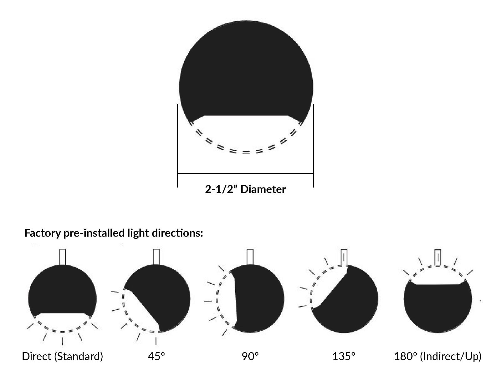 Alcon Lighting Saber Architectural Lighting Led Tube