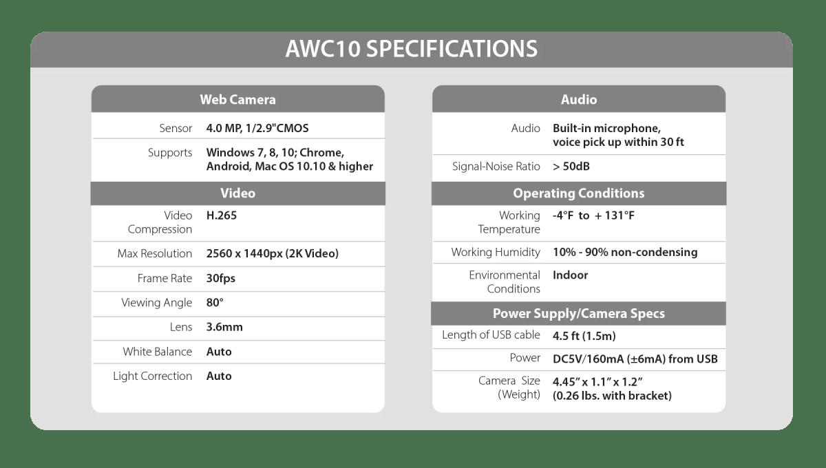 alcwirelessawc10