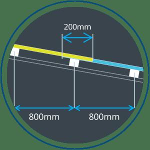 Instalasi Alderon RS - Step 3 - Jarak sambungan 20 cm