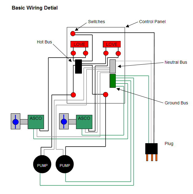 Asco Wiring Diagram Transfer Switch €�