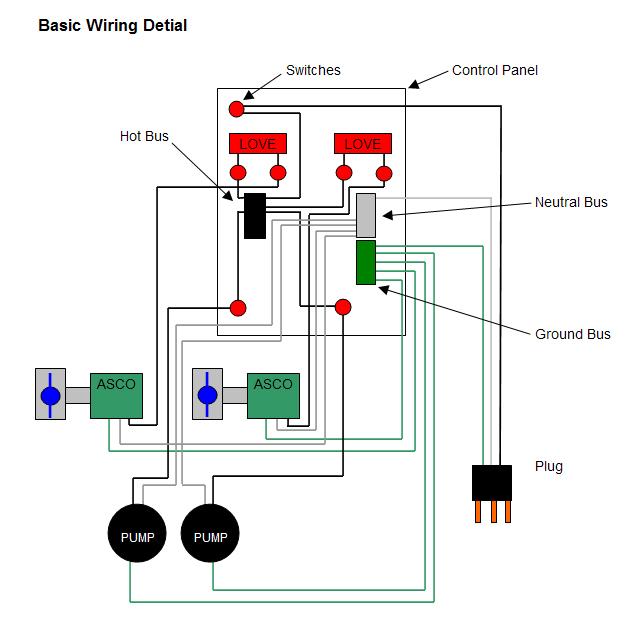 wiring?resize\\\\\\\\\\\\\\\=627%2C630 exciting asco 917 3 pole wiring diagram gallery wiring schematic asco 940 wiring diagram at eliteediting.co