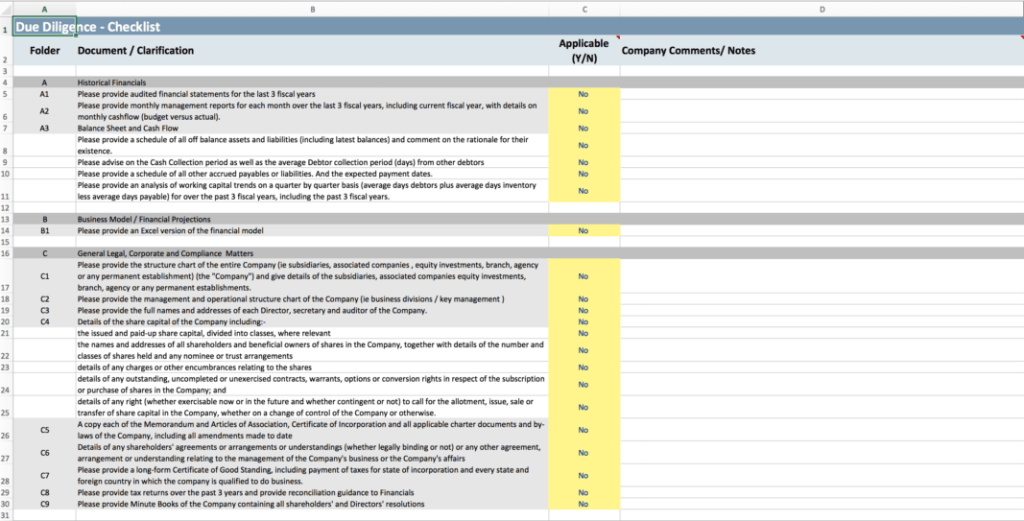 due diligence template checklist fundraise startup vc investor