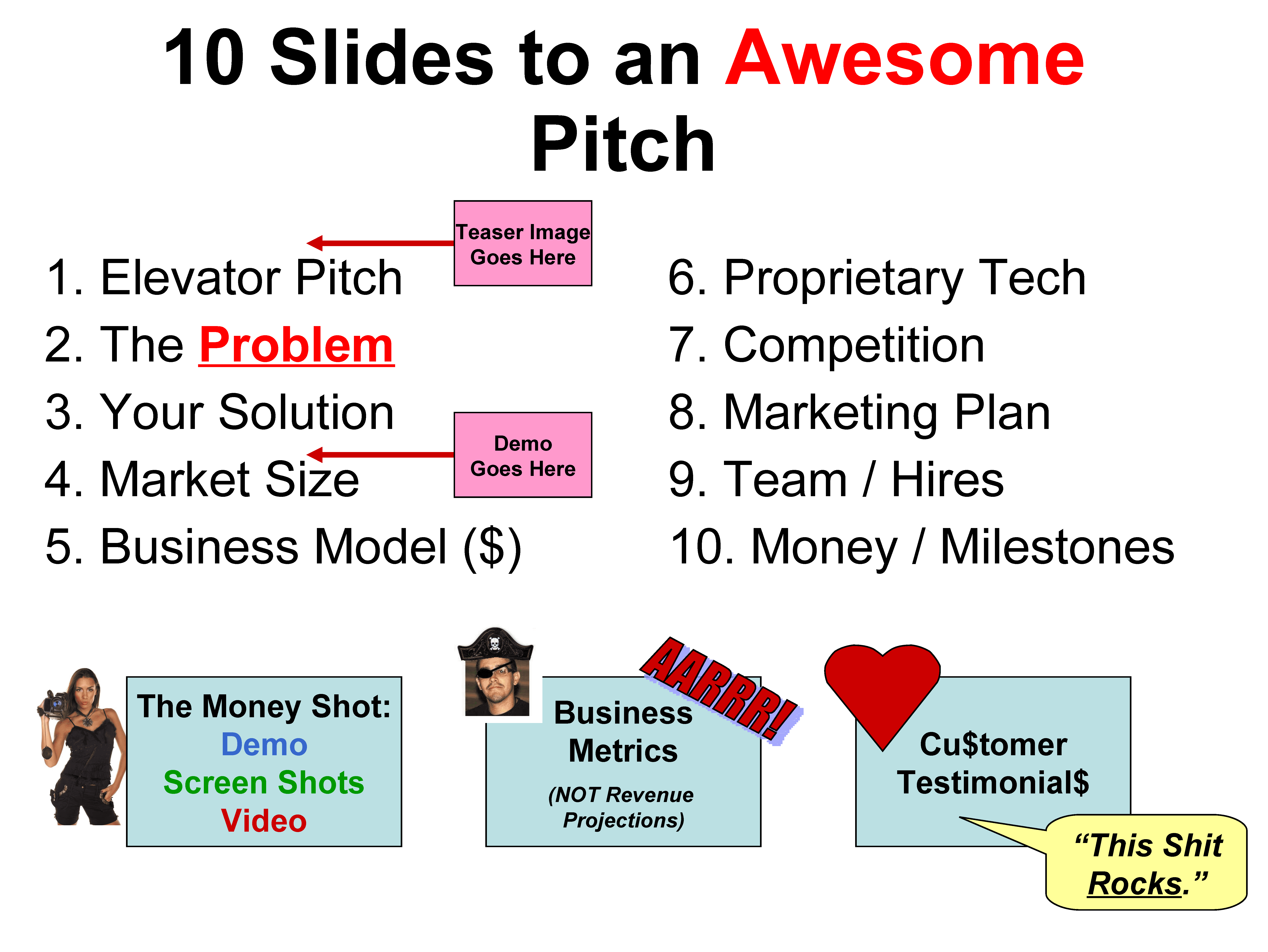 How to pitch a vc your startup when fundraising