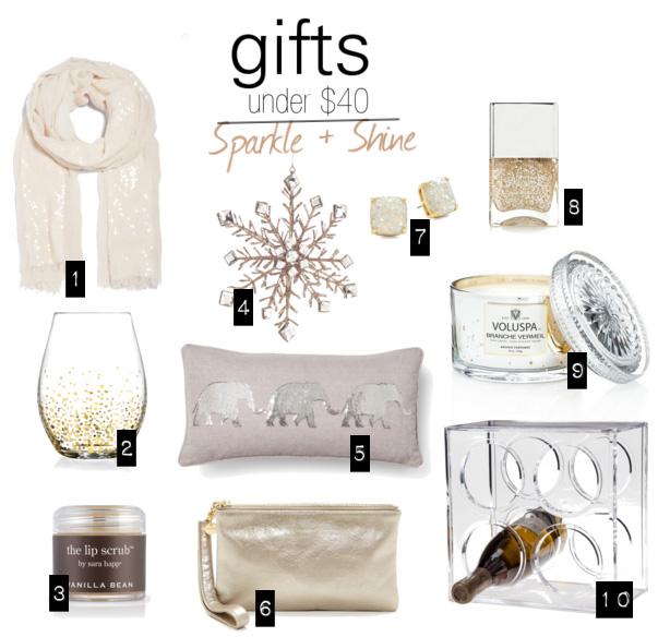 Gifts under $40 - Gift Guide - Alexa Webb - alexawebb.com