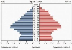 población-2014