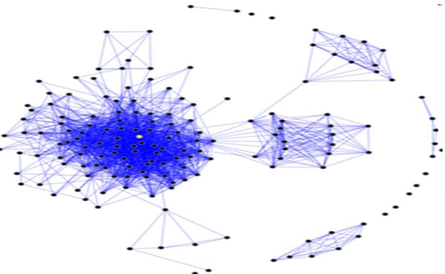 teoria-de-redes-sociales