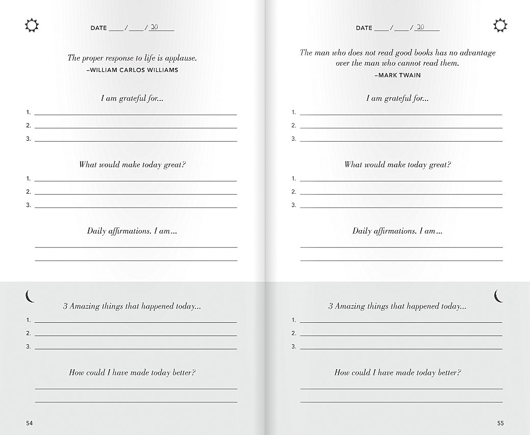 The five minute journal template, showing the questions asked in the journal.