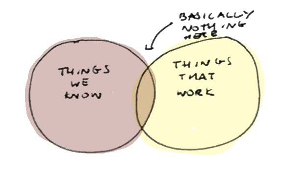 Get my point about the intersection of useful things and things we know?