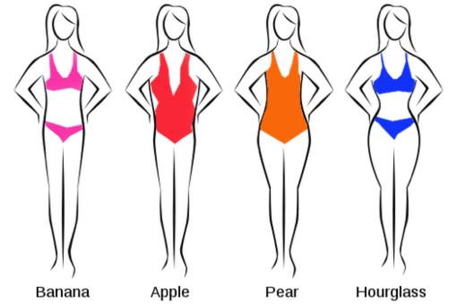 body-shapes, what to wear in Las Vegas, By Alexie.co