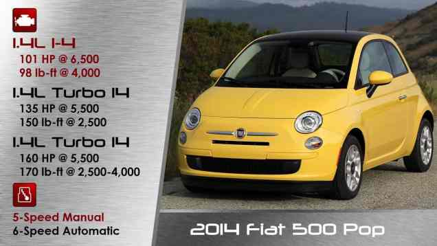 2014 Fiat 500 Review and Road Test – DETAILED!