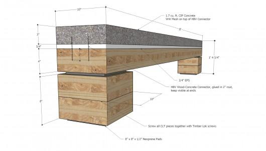 CLT-Bench