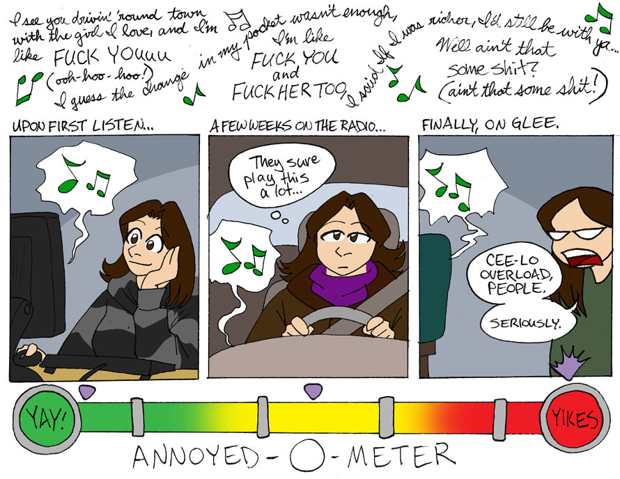 Popular Song Annoyed-O-Meter