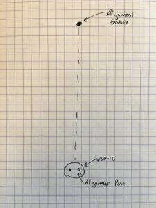 sketch of lidar alignment