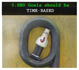 Time-Based SEO Goals