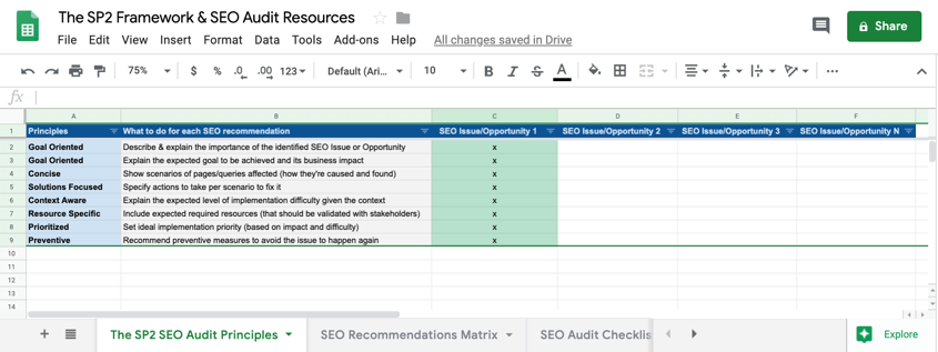 The SP2 SEO audit Principles