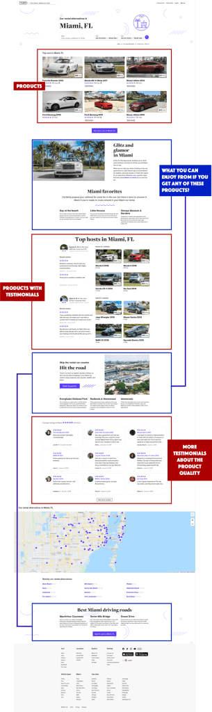 Turo - Miami Location Page