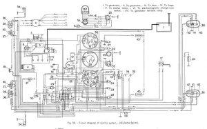 Routing of wiring loom 750 Sprint  Alfa Romeo Bulletin