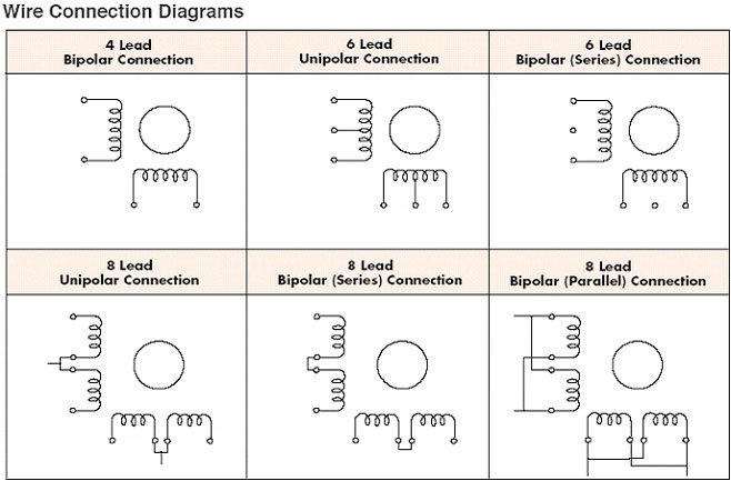motor_coil_configurations