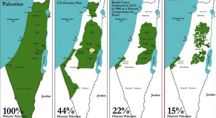 ما خياراتُ الفلسطينيين تجاهَ صفقةِ القرن؟