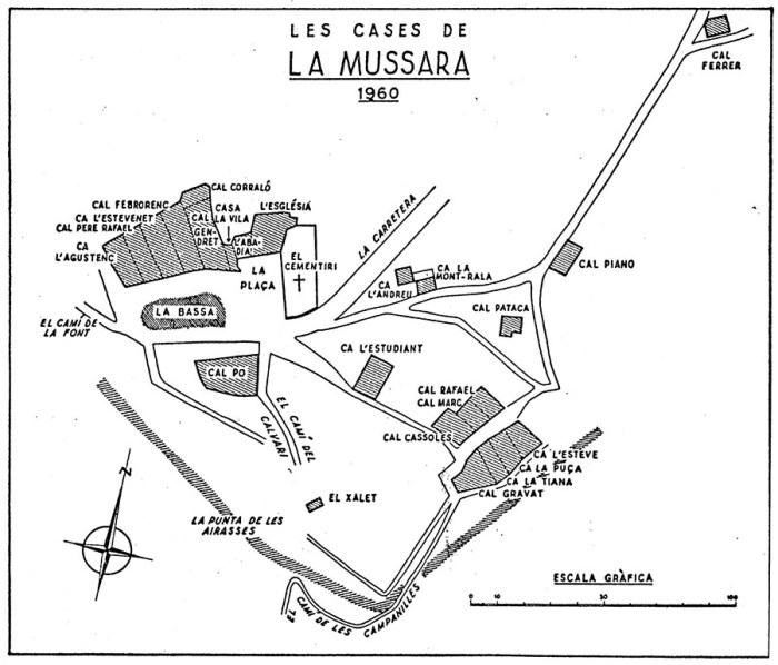 plano de la Mussara