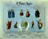 Il Flauto Magico - dramatis personae