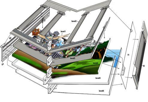 Danzarcadia sviluppo 3D