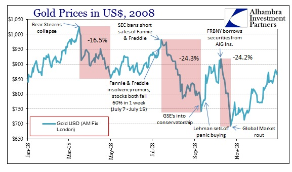 ABOOK Apr 2013 Gold Prices 08