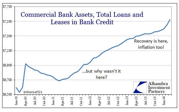 ABOOK Apr Credit Total Loans Banks 2010-14