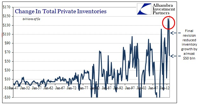 ABOOK Jul 2014 Inventory GDP