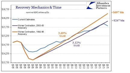 ABOOK July 2014 GDP Time 3