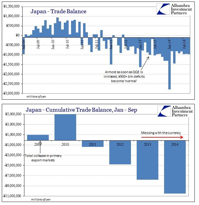 ABOOK Oct 2014 Japan Trade Balance