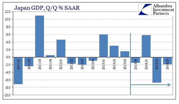 ABOOK Dec 2014 Japan GDP Revised