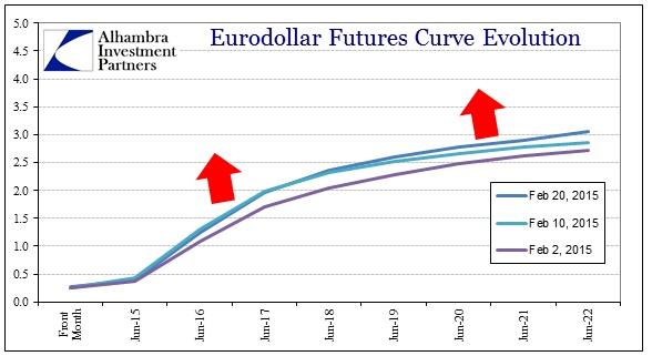 ABOOK Feb 2015 Dollars Eurodollar2