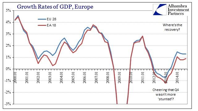 ABOOK Feb 2015 EU GDP Real