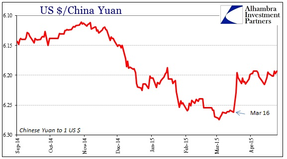 ABOOK April 2015 USD CNY