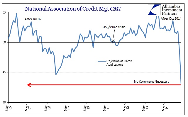 ABOOK April CMI Credit Rejections
