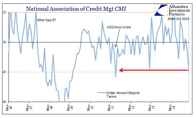 ABOOK April CMI Dollar Beyond TErms