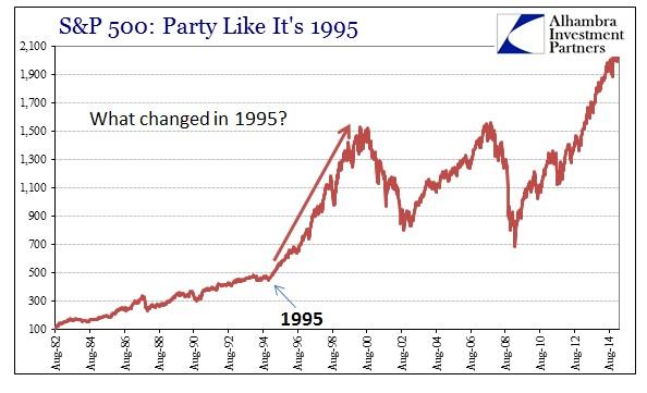 ABOOK June 2015 Bubble Risk Stock Bubbles