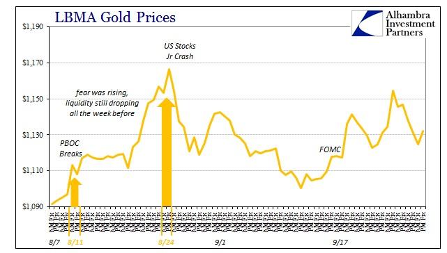 ABOOK Sept 2015 Asian Dollar Gold