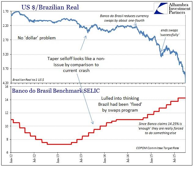 ABOOK Sept 2015 Brazil Toast SELIC
