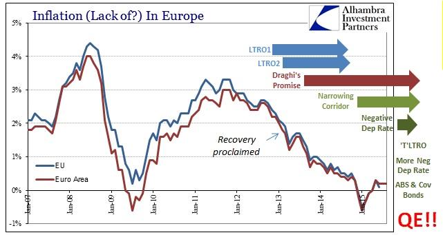 ABOOK Sept 2015 ECBQE HICP