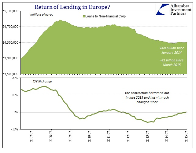 ABOOK Sept 2015 ECBQE NFC Lending