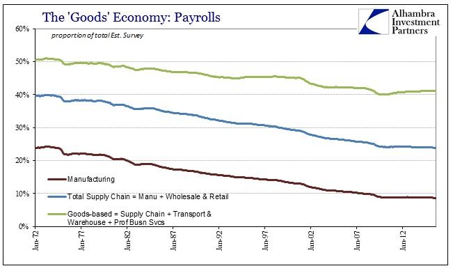 ABOOK Sept 2015 Goods Economy Comps Est Survey