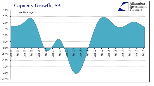 ABOOK Sept 2015 IP Capacity Growth