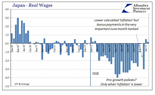 ABOOK Oct 2015 Global Econ Japan Real Wages