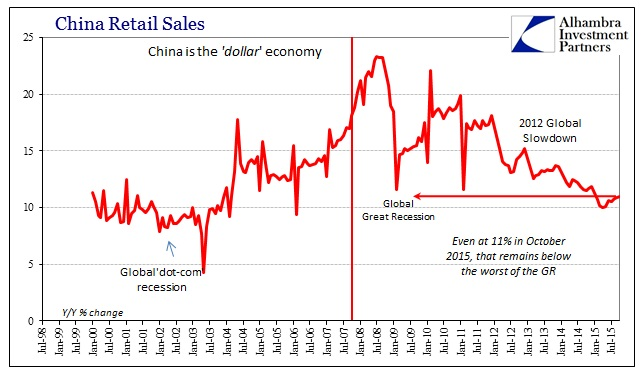 ABOOK Nov 2015 China Retail Sales
