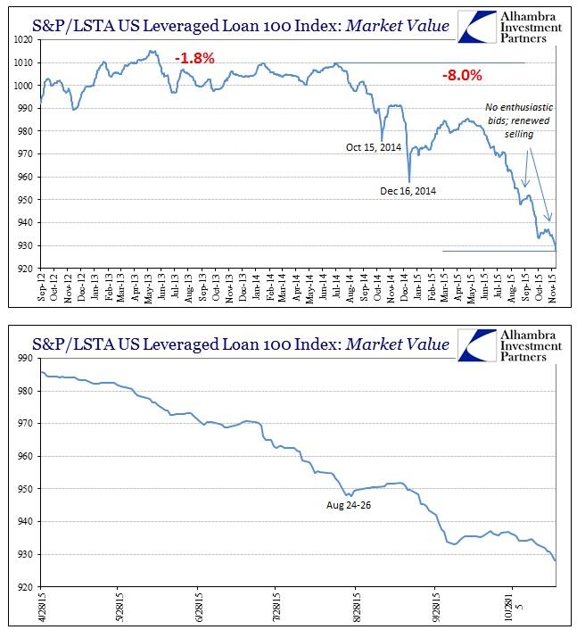 ABOOK Nov 2015 Dollar Lows SPLSTA Lev Loan 100